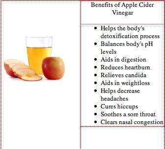 Benefits of ACV
